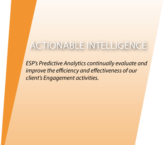Actionable Intelligence